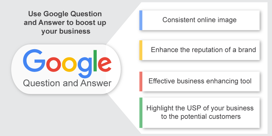 All you need to know to use Google Question and Answer to boost up your business