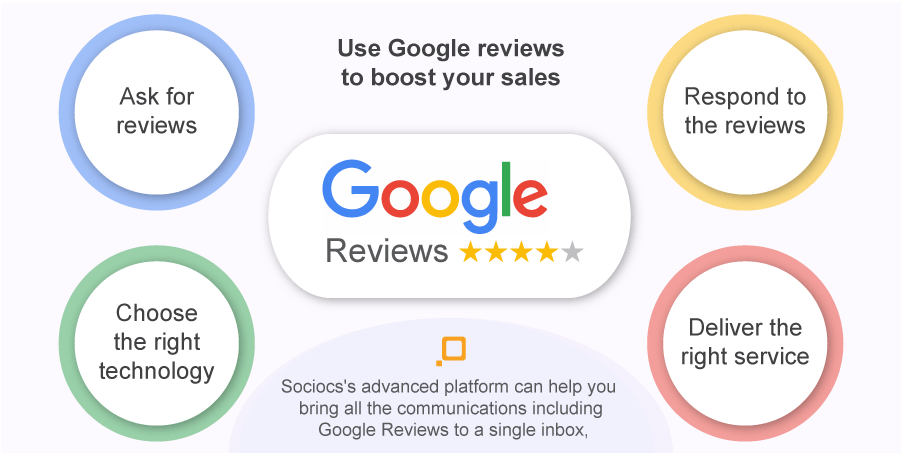 How to use Google reviews to boost your sales?